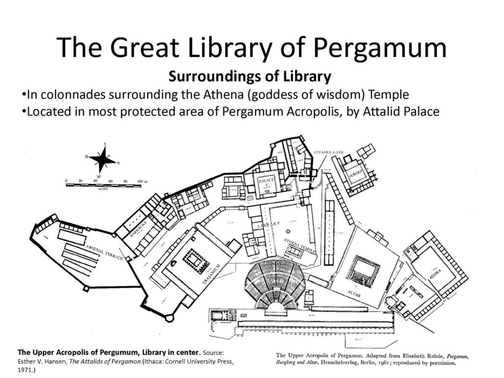 Ancient Pergamon Library