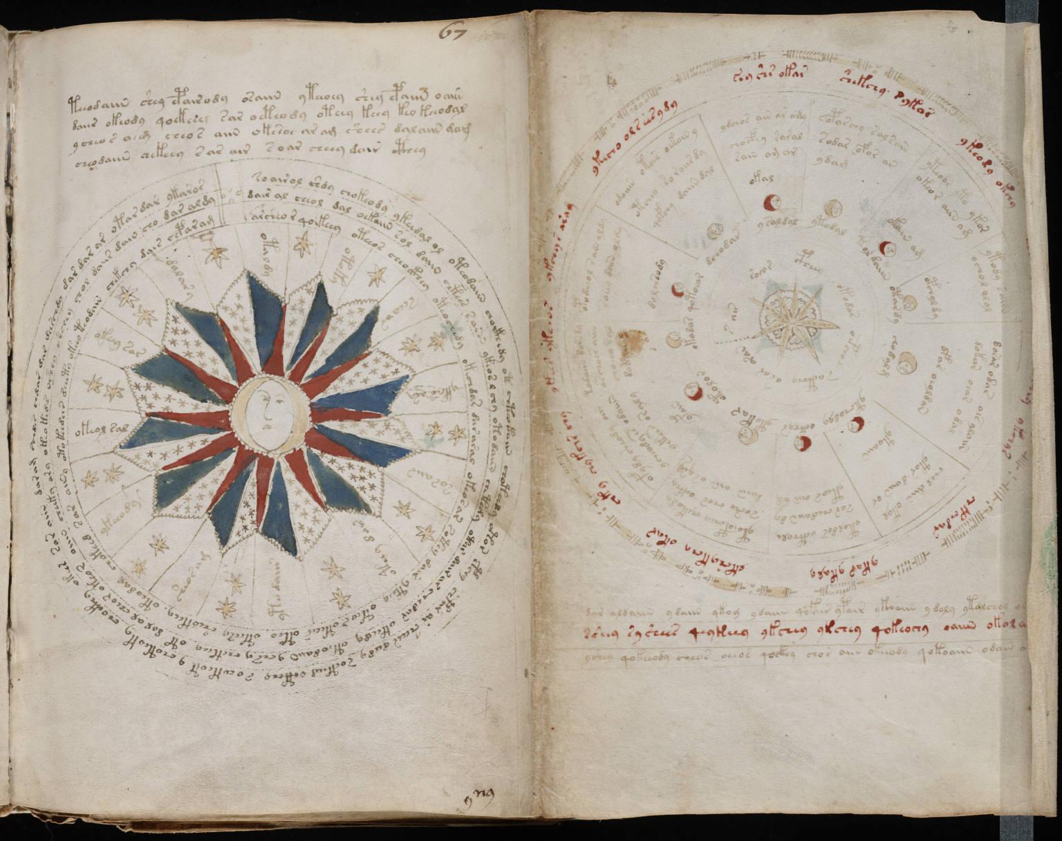 Undeciphered Voynich Manuscript